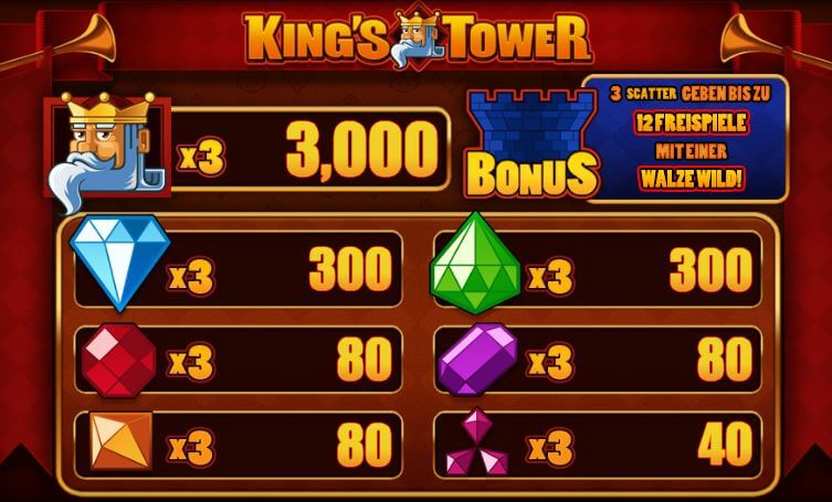 kings-tower-online