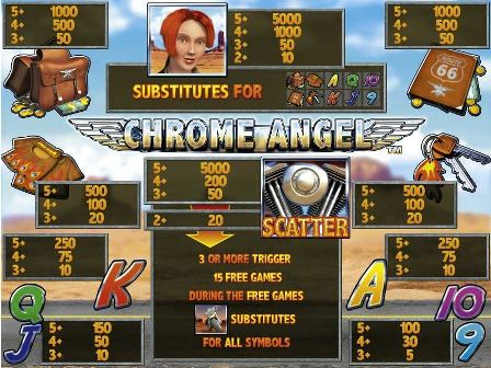Chrome Angel online spielen