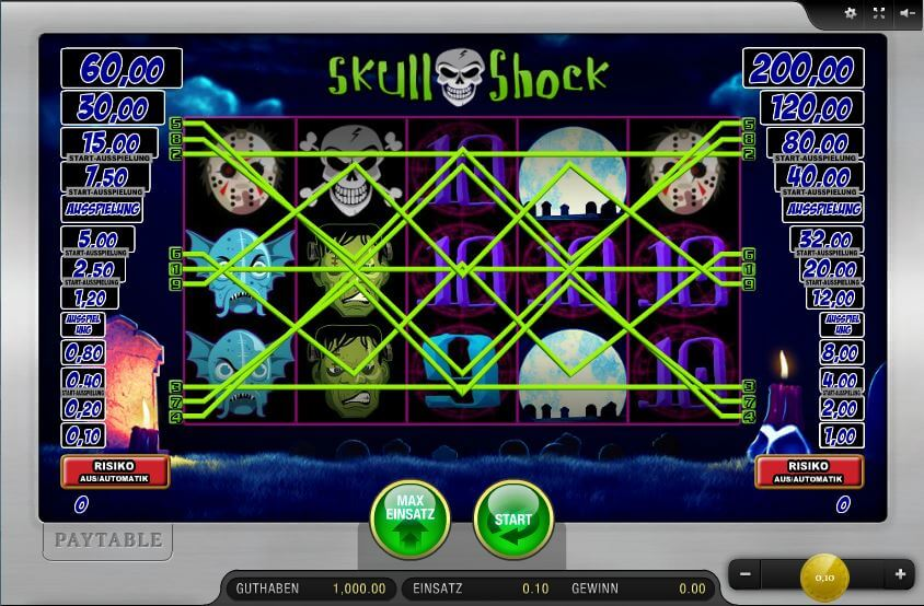 Spiele Skull Shock - Video Slots Online
